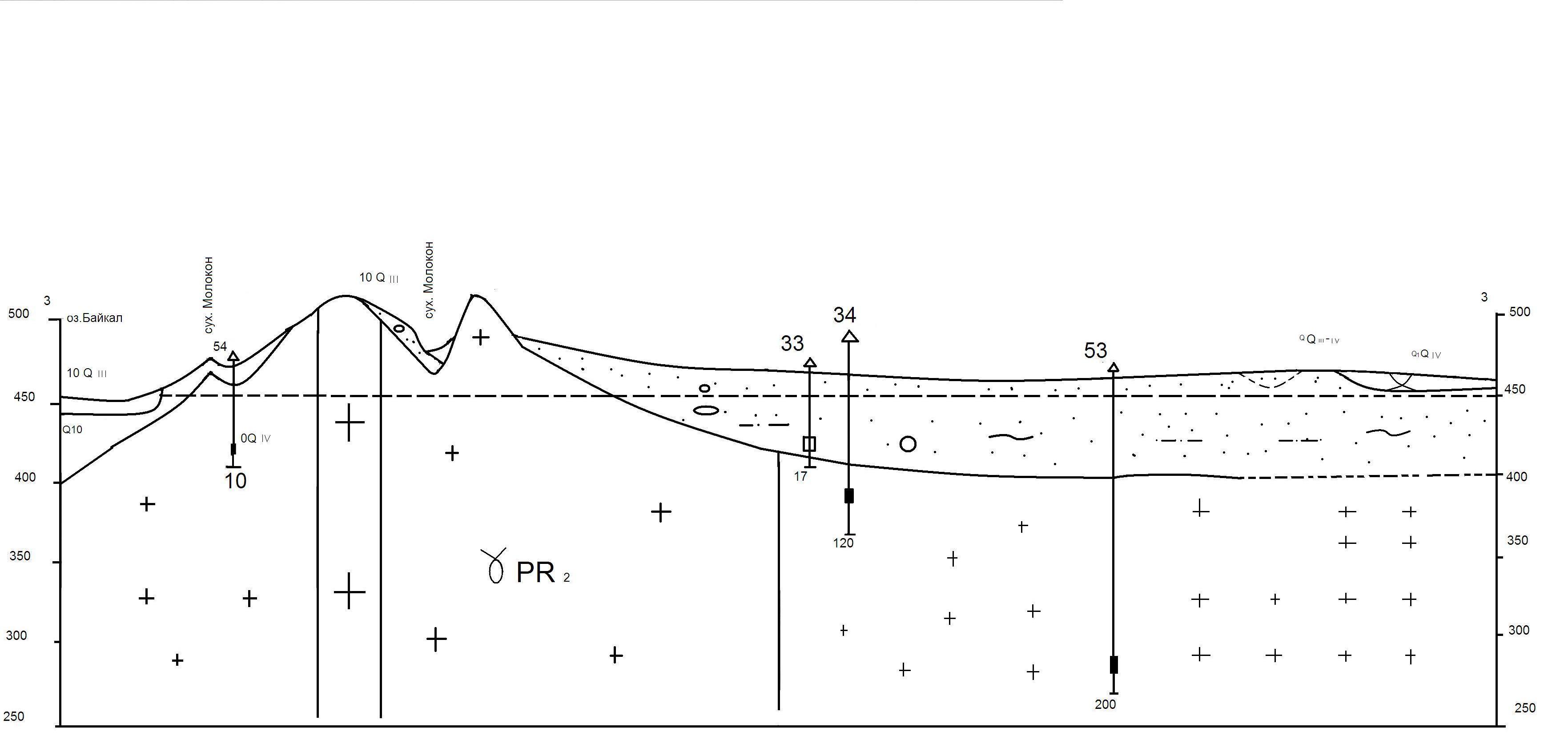Артезианские подземные воды: что это такое, при каких условиях образуются, чем отличаются от грунтовых, где используются?