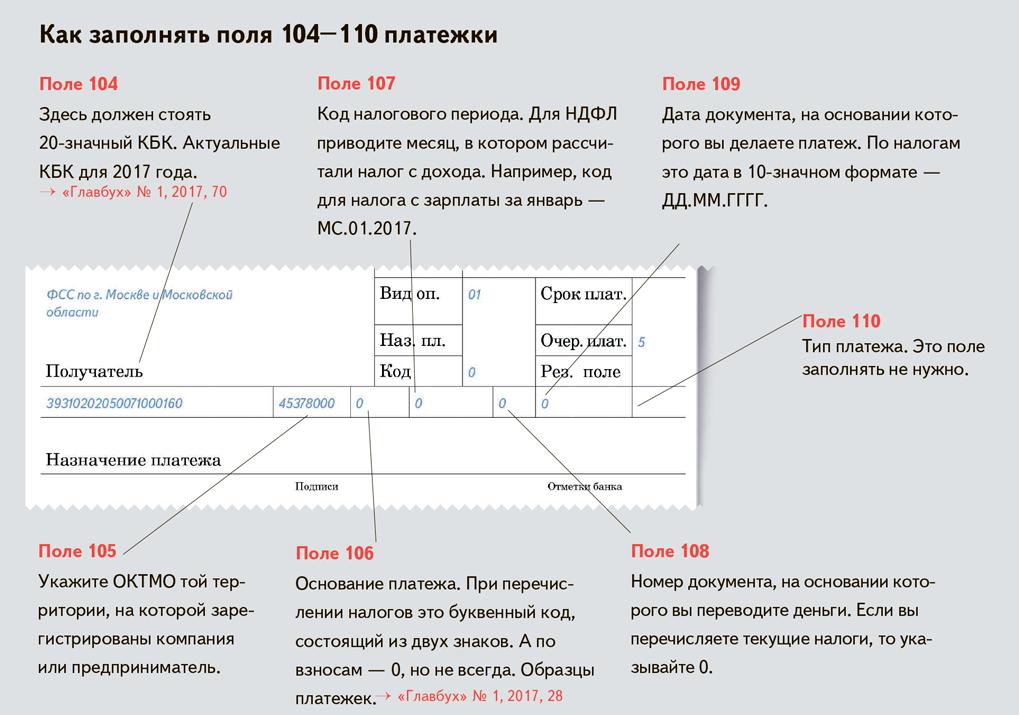 Кбк 2020 - коды бюджетной классификации