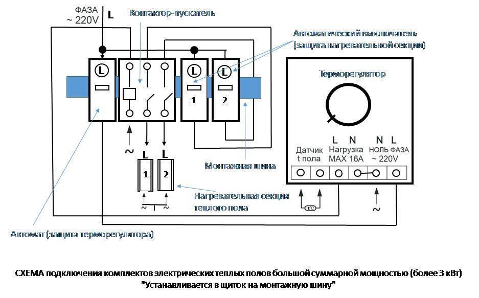 Устройство, характеристики и различия контакторов и пускателей