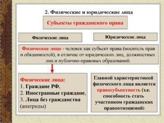§ 2. физическое лицо (гражданин):  1. определение. физическое лицо - это индивид, который выступает в
