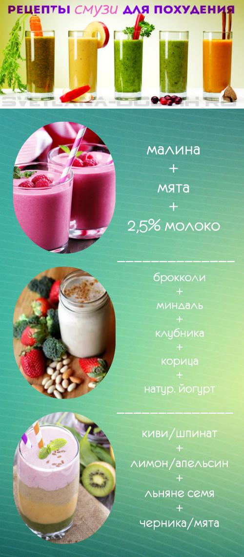 Смузи - это что такое? рецепты домашних коктейлей для похудения