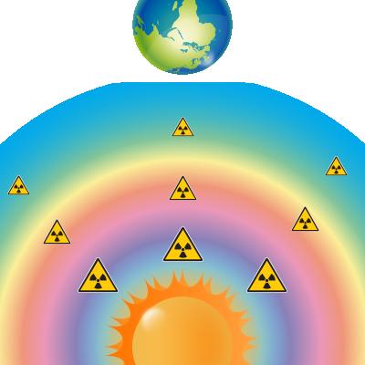 Радиация – виды радиоактивных излучений, радиоактивная опасность