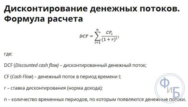 Ставка дисконтирования с учетом риска и методы ее определения   статья в журнале «молодой ученый»