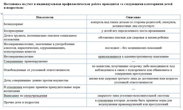 Пдн - расшифровка | военный юрист | яндекс дзен