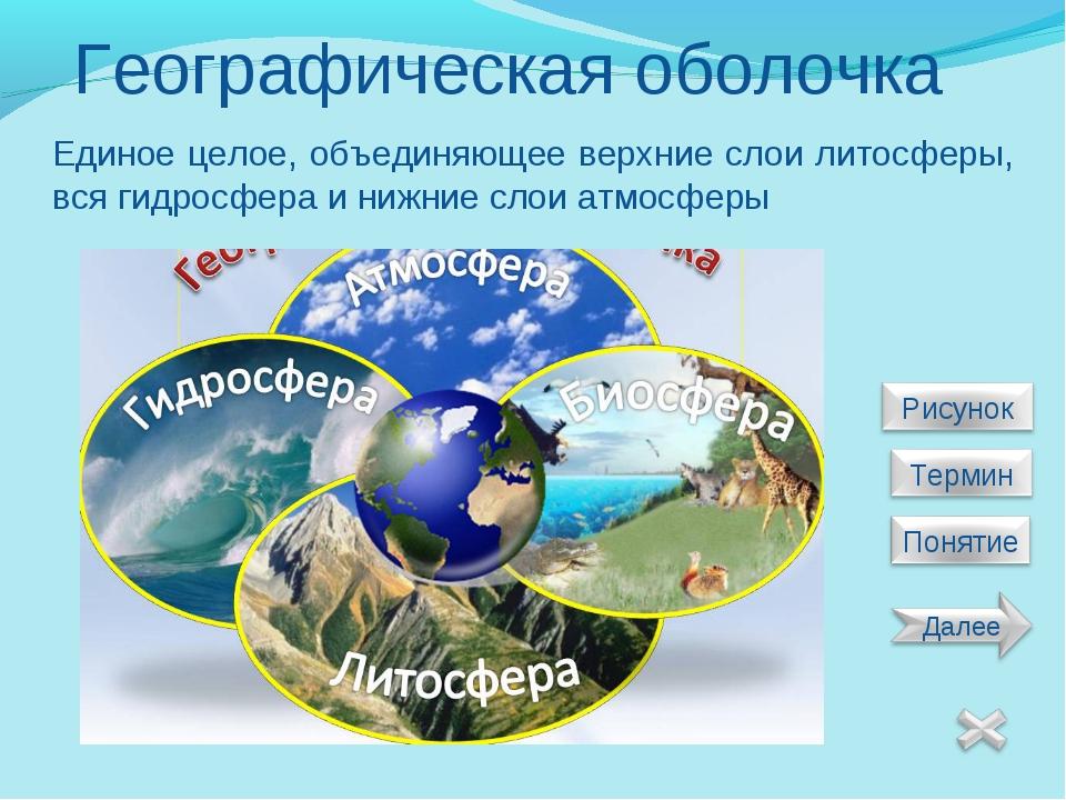 """Конспект """"географическая оболочка"""" - учительpro"""
