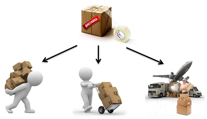 Условия доставки в магазине wildberries (курьер, самовывоз и т.д.), стоимость доставки