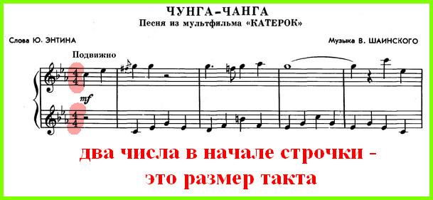 Что такое музыкальный темп? виды музыкальных темпов :: syl.ru
