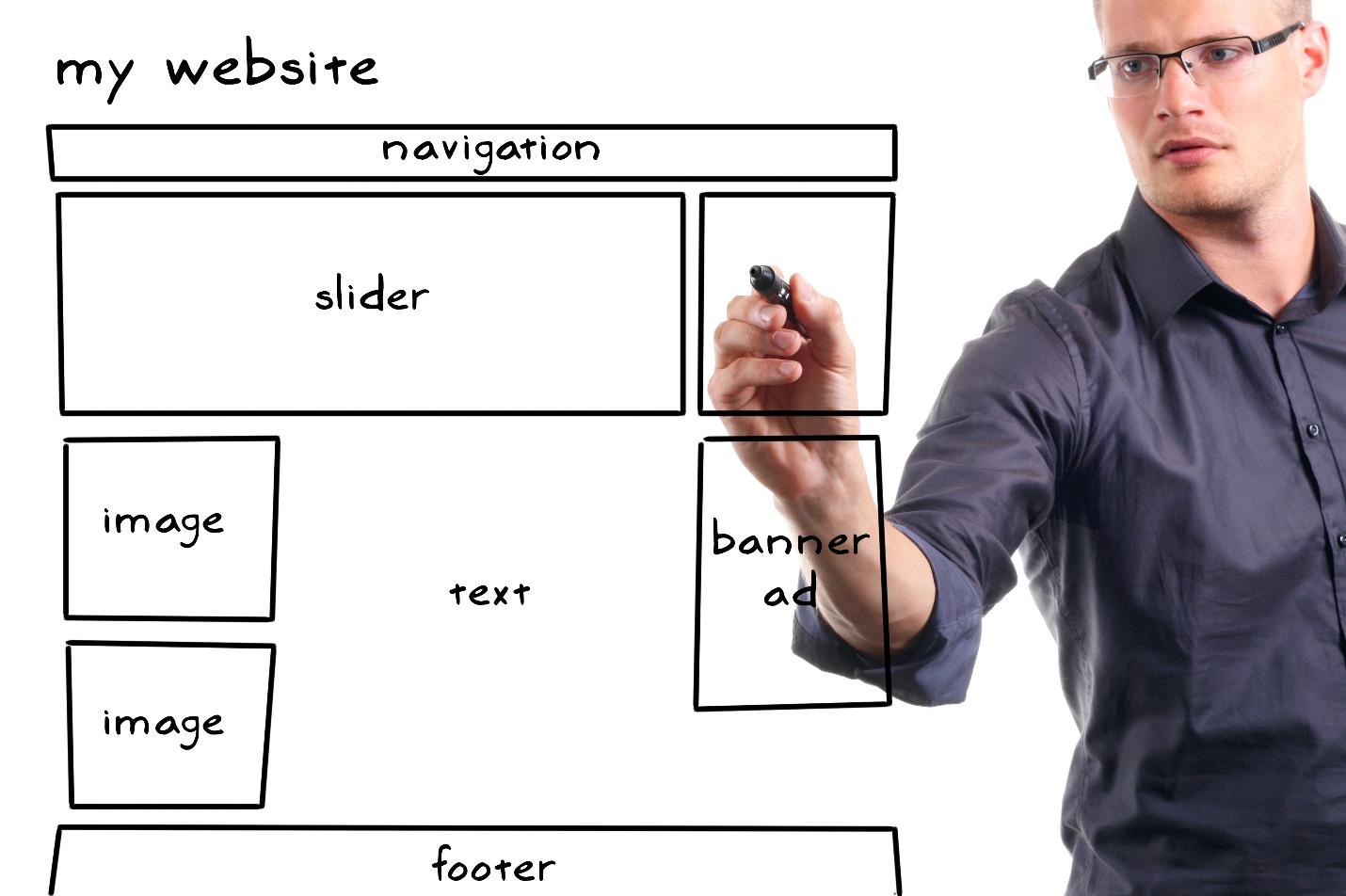 Конструктор сайтов — википедия. что такое конструктор сайтов