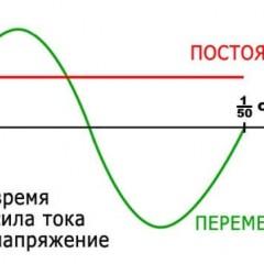 Электризация тел. электрический заряд | частная школа. 8 класс