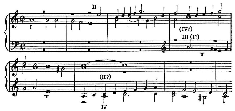 Полифония что это? значение слова полифония