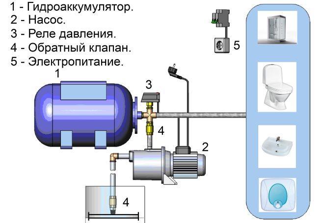 Клапанный механизм двигателя: устройство, работа и регулировка