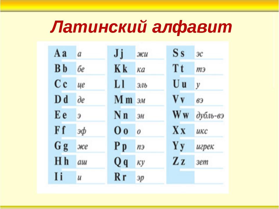 Латинские буквы - это какие на клавиатуре и как их включить?