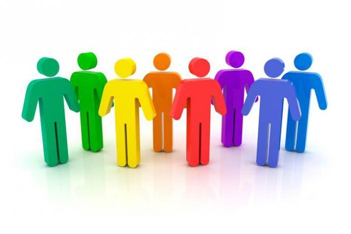Малая социальная группа