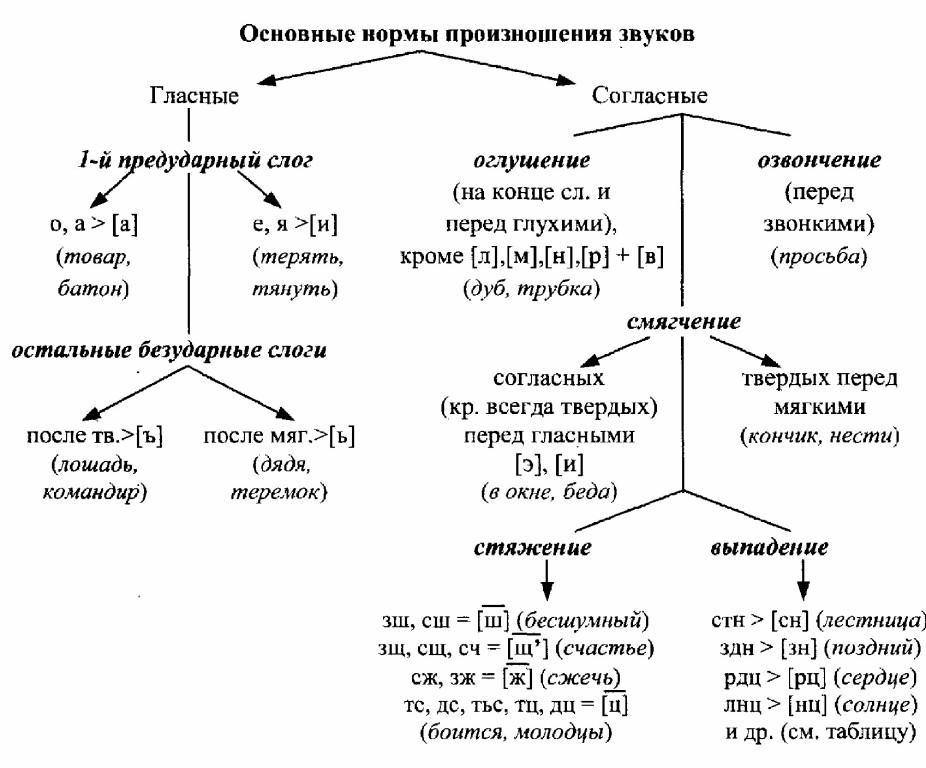 Что такое графика