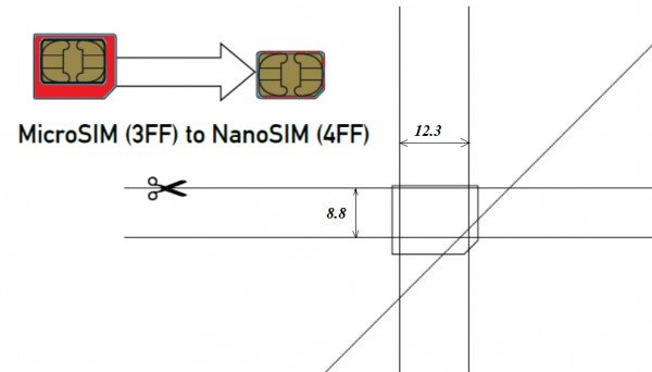 Nano-sim карта: что это такое, как выглядит нано-сим