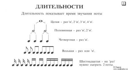 Обращение (музыка)