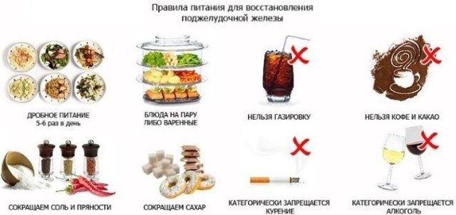 Липоматоз поджелудочной железы что это такое симптоматика причины лечение диета