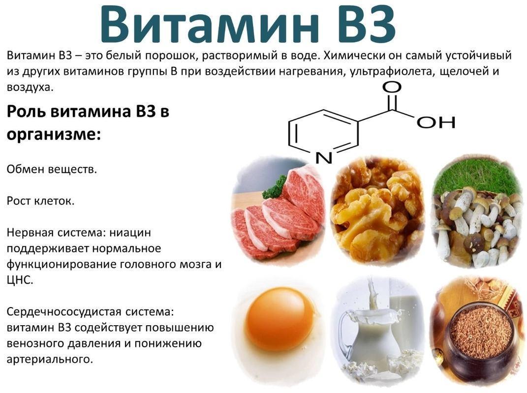 """Препарат """"ниацин"""": инструкция по применению. витамин b3 (ниацин) - показания"""