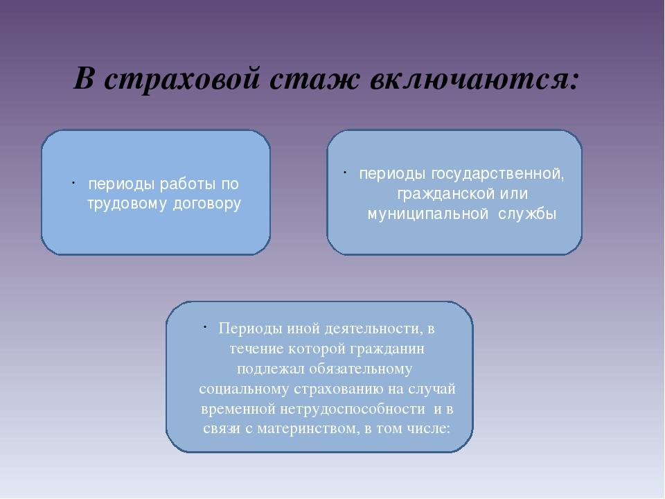 Страховой стаж — википедия. что такое страховой стаж