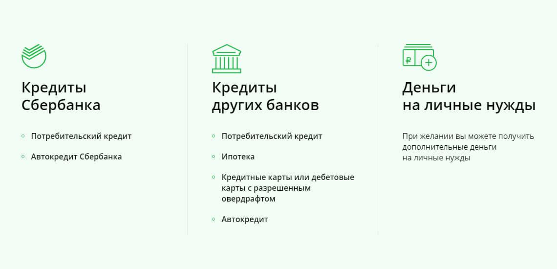 Рефинансирование кредита в сбербанке россии по ставке от 12,4%, условия перекредитования для физических лиц в пушкино, онлайн расчет
