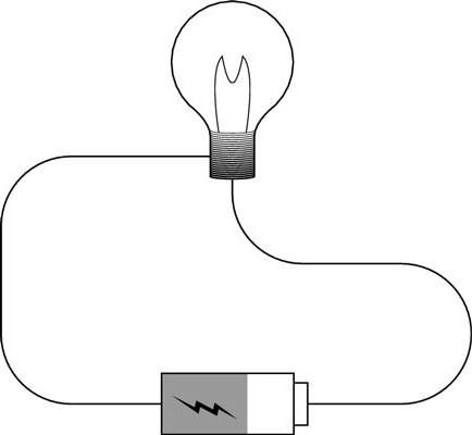 Откуда берется электричество: как появилось