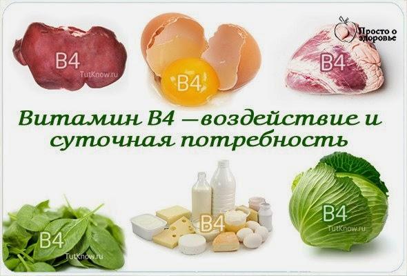 Лецитин, холин и инозитол – разница, инструкция и где купить