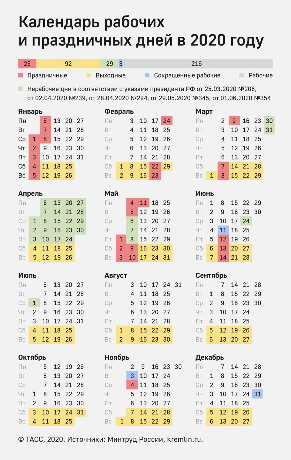 Календарный месяц это какой период