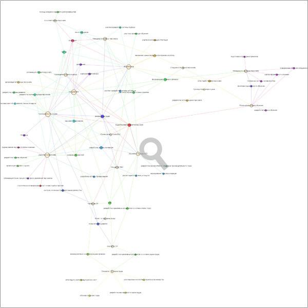 ⚙ что такое функционал и функциональность программы: разберём определения — блог live typing