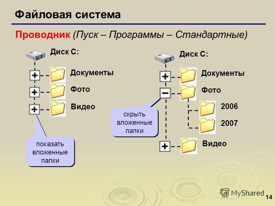 Список (информатика)