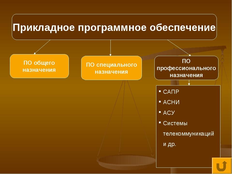 """Конспект по информатике """"программное обеспечение"""" - учительpro"""