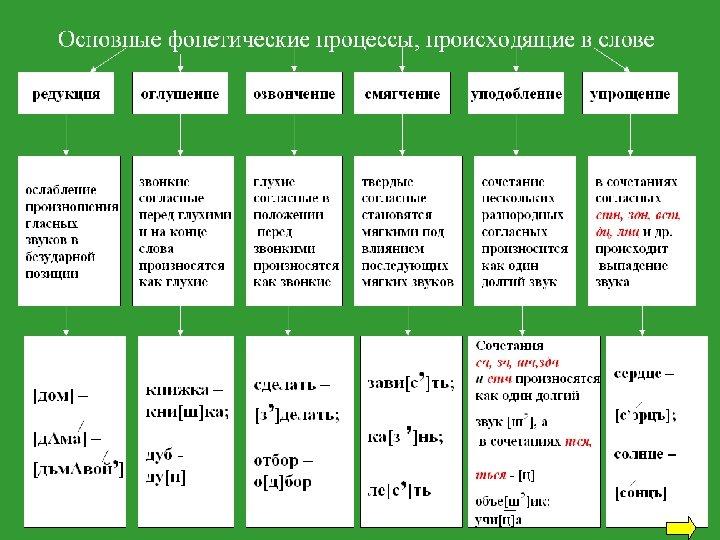 Что изучает графика в русском языке определение, что такое графика | город-экран