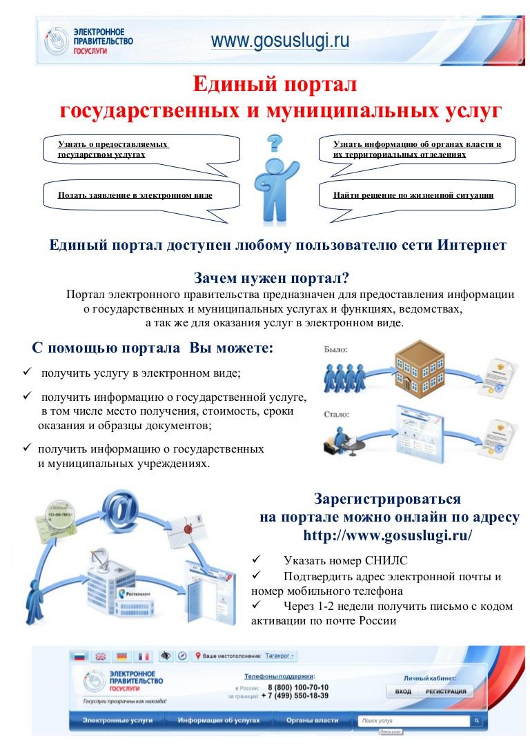 Что такое госуслуги: определение, кому они необходимы :: syl.ru