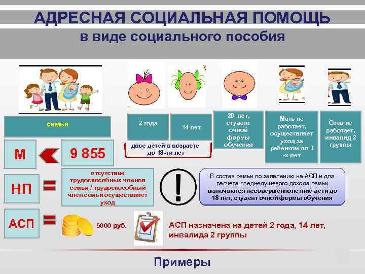 Адресная помощь кому положена: от чего зависит величина выплат