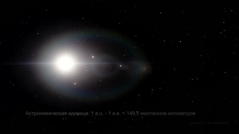 Что такое астрономическая единица