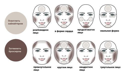 Филлеры в скулы: фото до и после моделирования, какие лучше и сколько мл нужно для контурной пластики лица гиалуроновой кислотой?