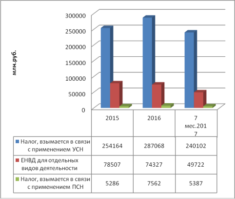 Что такое малое предприятие: понятие, задачи и критерии – sprintinvest.ru