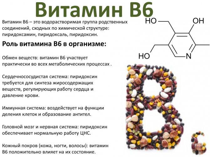 Пиридоксин — инструкция по применению, описание, вопросы по препарату