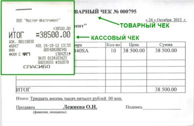 Что такое чек-лист (check list):ликбез от дилетанта estimata