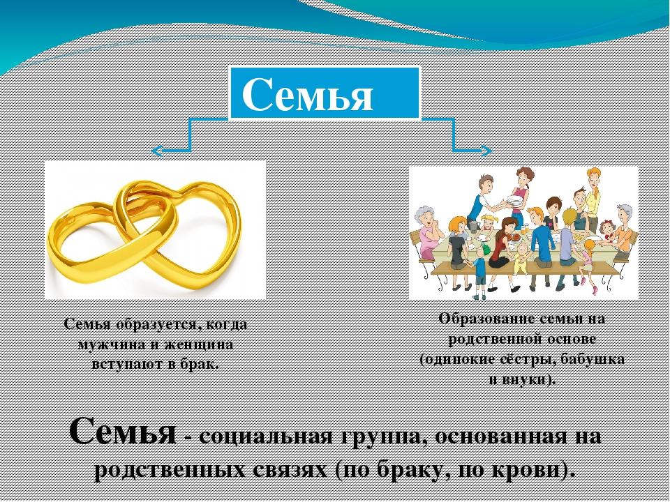 Что такое семья: структура, функции семьи и для чего семья нужна