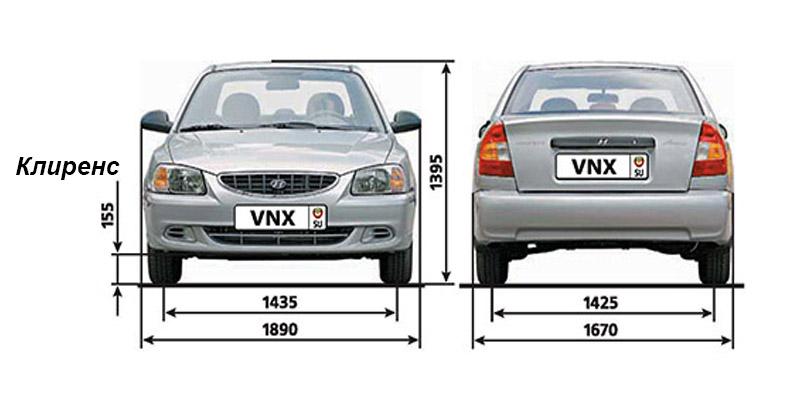 Что такое клиренс у автомобиля и как его измерить