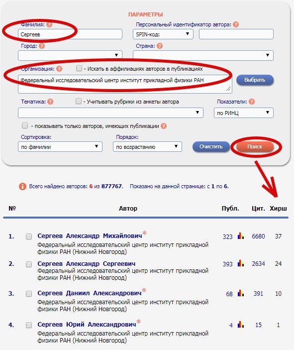 Индекс хирша   ru-science.com