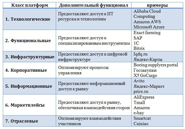 Коммуникационные каналы