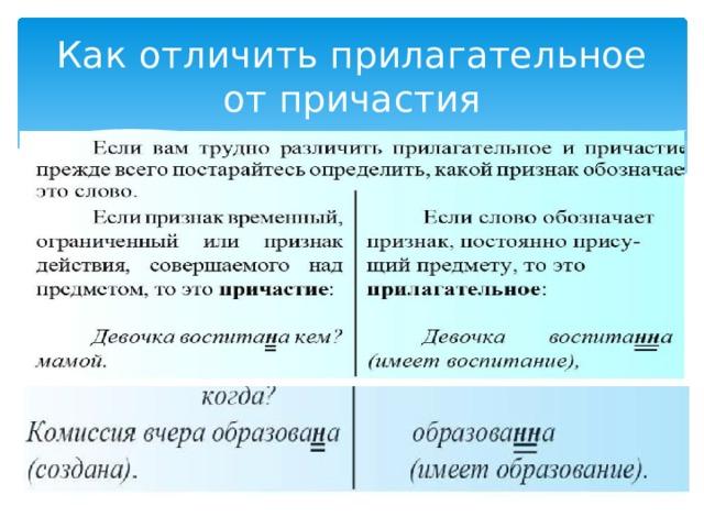 Как отличить причастие от прилагательного и отглагольного прилагательного: объяснение, примеры