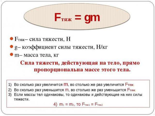 Что такое сила в физике? понятие и формулы силы :: syl.ru