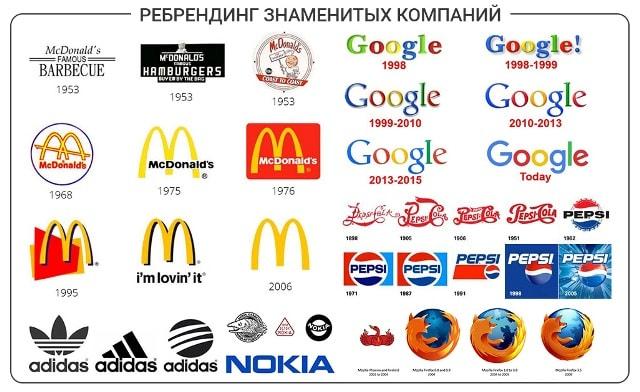 Брендинг: что это такое, как создать бренд и для чего он нужен бизнесу | calltouch.блог
