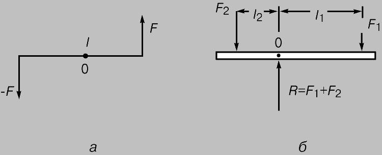 Основные понятия и определения статики