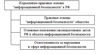 Нормативные документы - это... нормативно-правовые документы. законодательные и нормативные документы