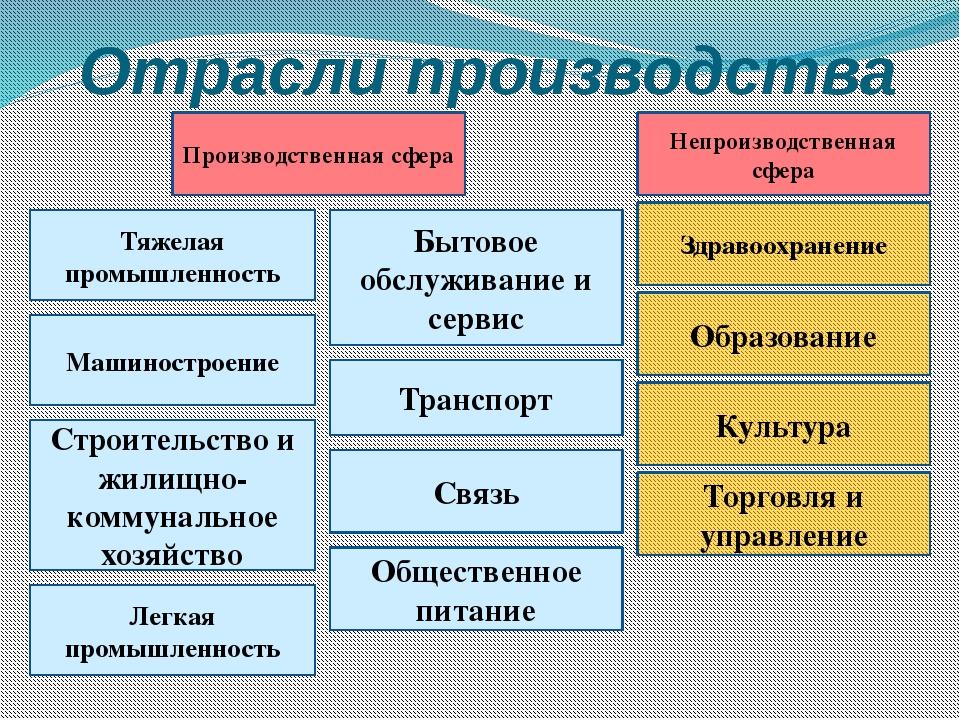 Что такое понятие социум: значение слова в психологии, философии