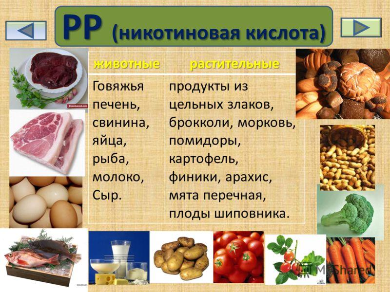 Витамин b3/pp, никотиновая кислота, ниацин  | food and health