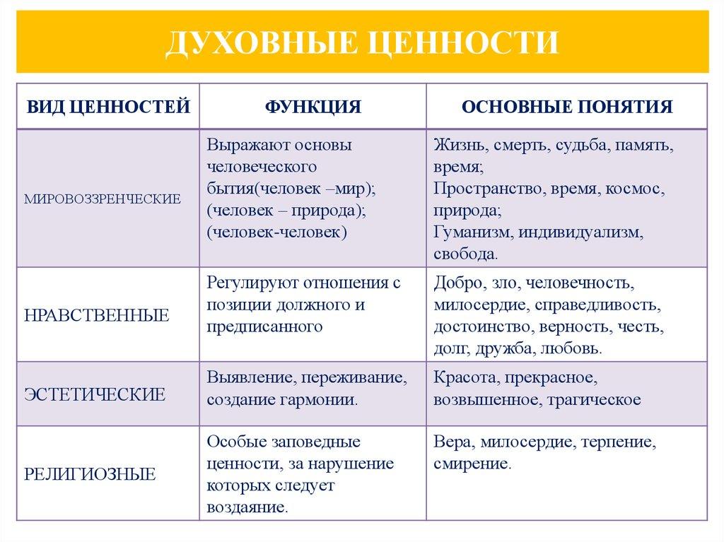 Что такое счастье - блог натальи литвишко